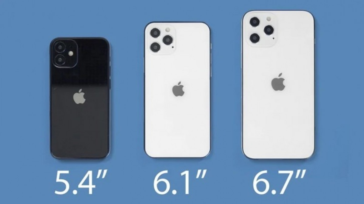 IPhone 12 Mini and iPhone 12 Pro Max confirmed in advance?
